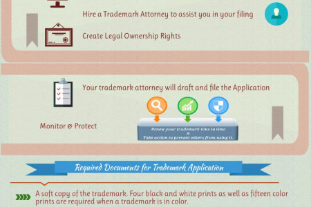 Trademark Registration - Protect Your Company Infographic