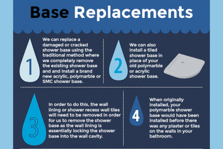 Traditional Shower Repair Infographic