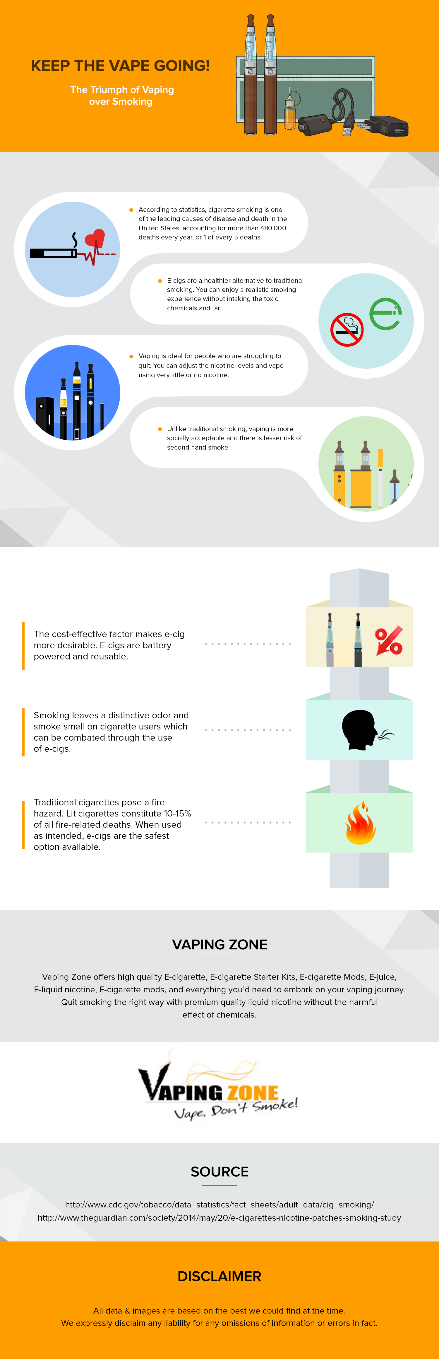 Traditional VS E Cigs Vaping Over Smoking Infographic
