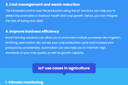 Transform your Agriculture business with IoT mobile app development Infographic