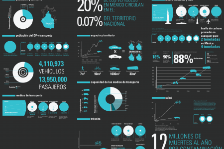 Transport in Mexico City Infographic