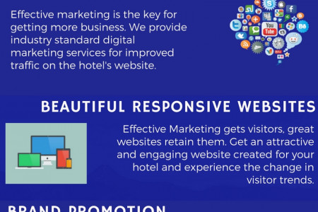 TravDirect- online hotel booking engine Infographic