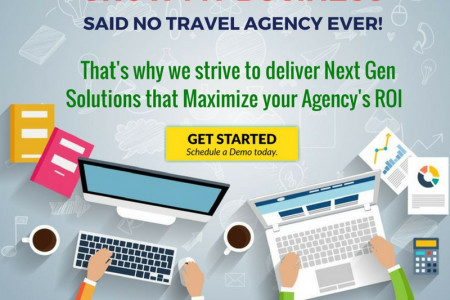 Travel Agency Software Infographic
