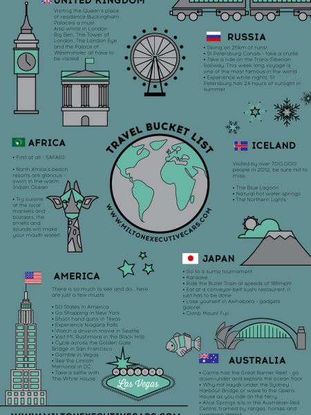Travel Bucket List Infographic