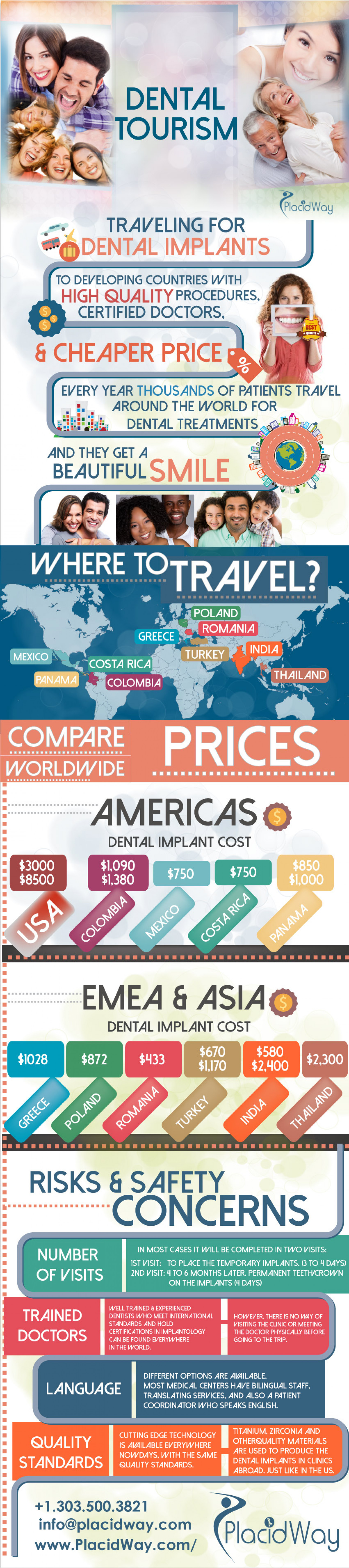 Travel for High Quality Dental Implants Abroad -  Explained! Infographic