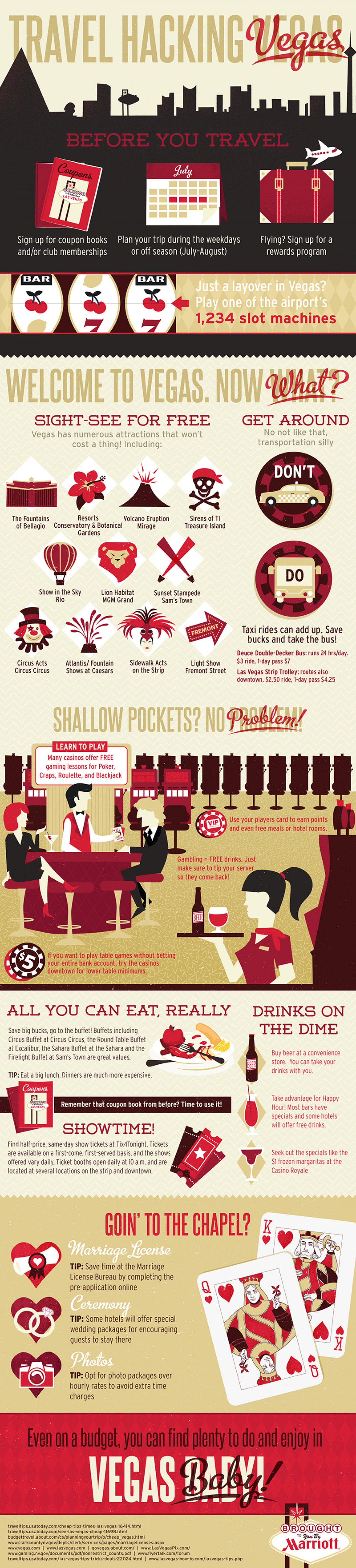 Travel Hacking Vegas: Las Vegas Deals Infographic