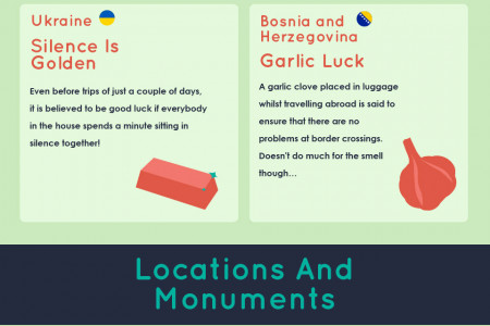 Travel Superstitions From Around The World Infographic
