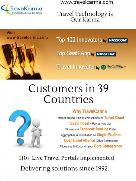 Travel  Software Products Solutions Infographic