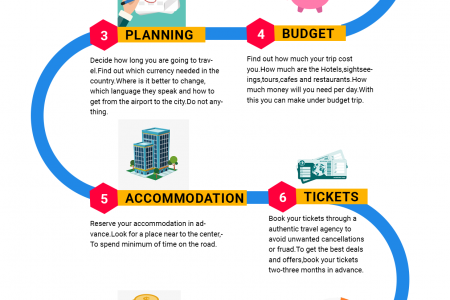 Travel the world through US Cheap Ticket Infographic