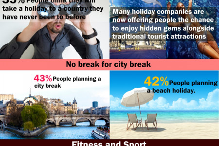 Travel Trends 2015 Infographic