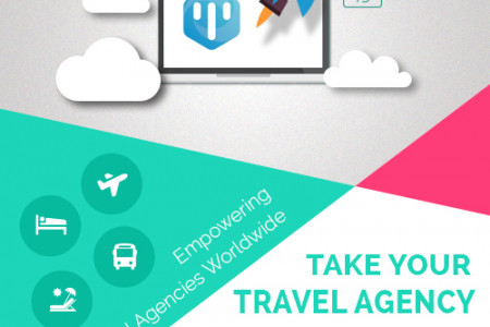 Travelomatix - The best Travel Technology solutions Infographic