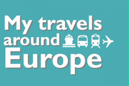 Travels Around Europe Infographic