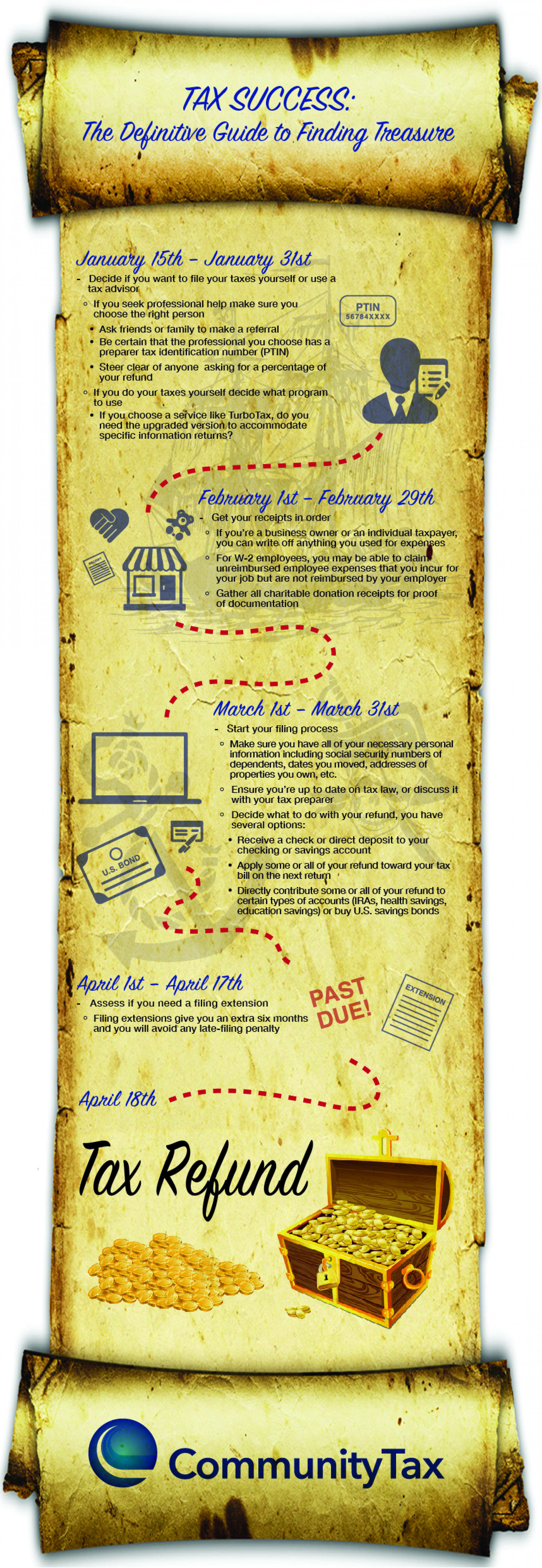 Treasure Map to 2016 Tax Success Infographic