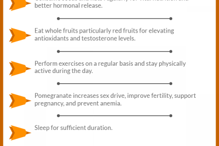 Treatment For Bent Male Organ Due To Over Masturbation Infographic