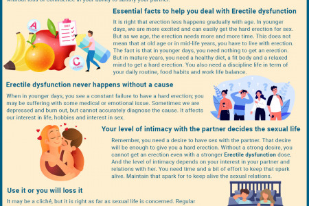 Treatment for Erectile Dysfunction - The Essential Facts Infographic