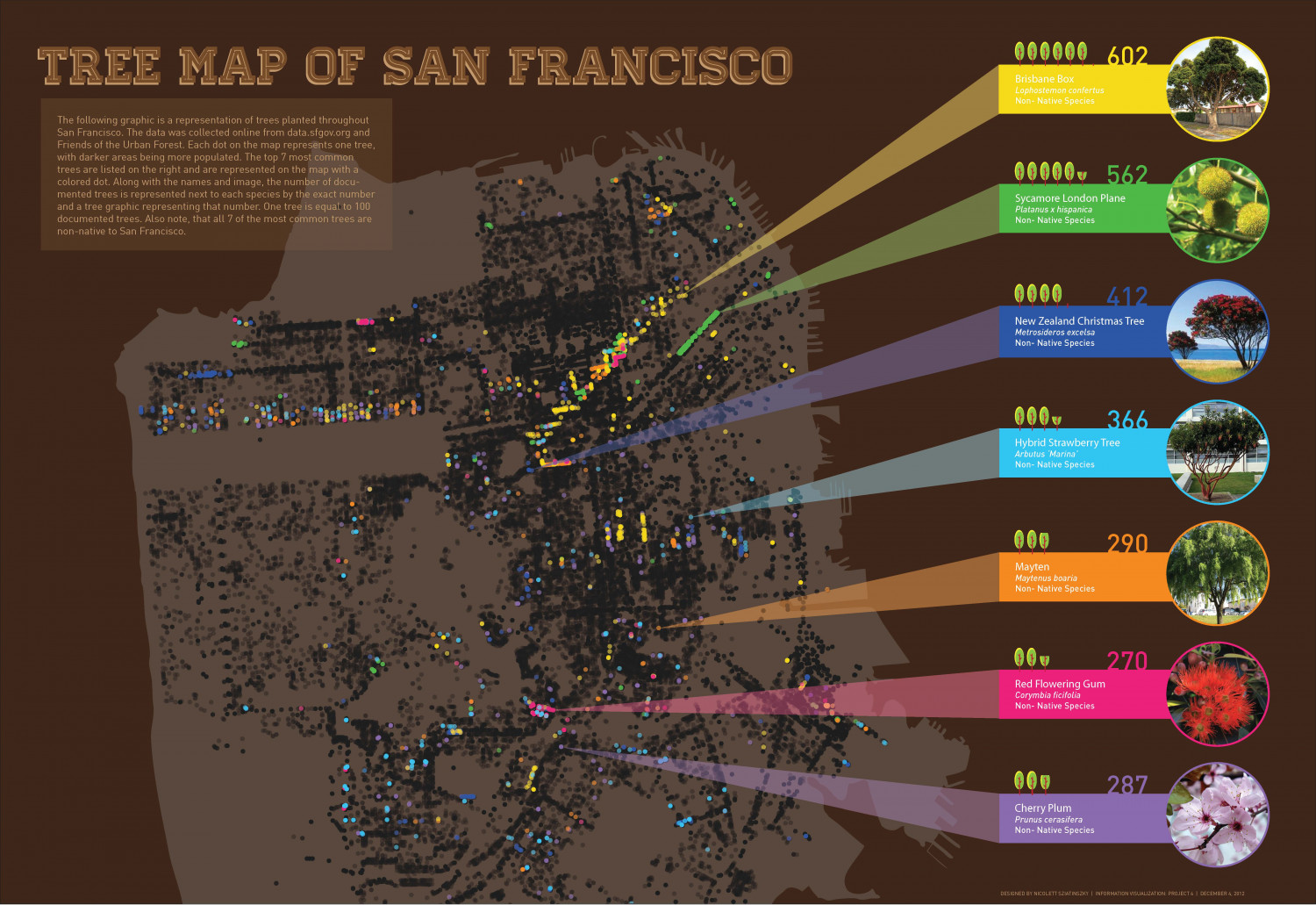 Tree Map of San Francisco Infographic