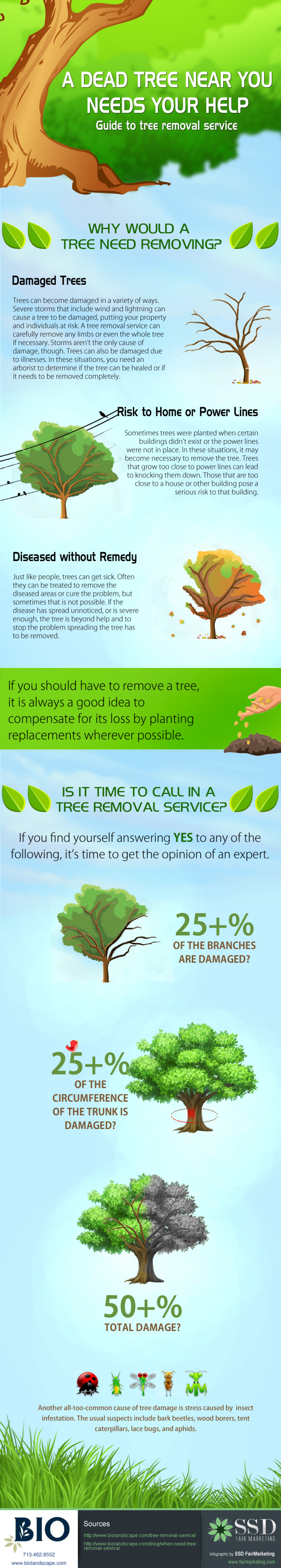 visual infographic ly community removal desk help remedy service environment tree