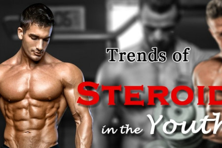 steroids Infographics | Visual ly