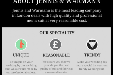 Trending Range of Wedding suits | Jennis & Warmann Infographic