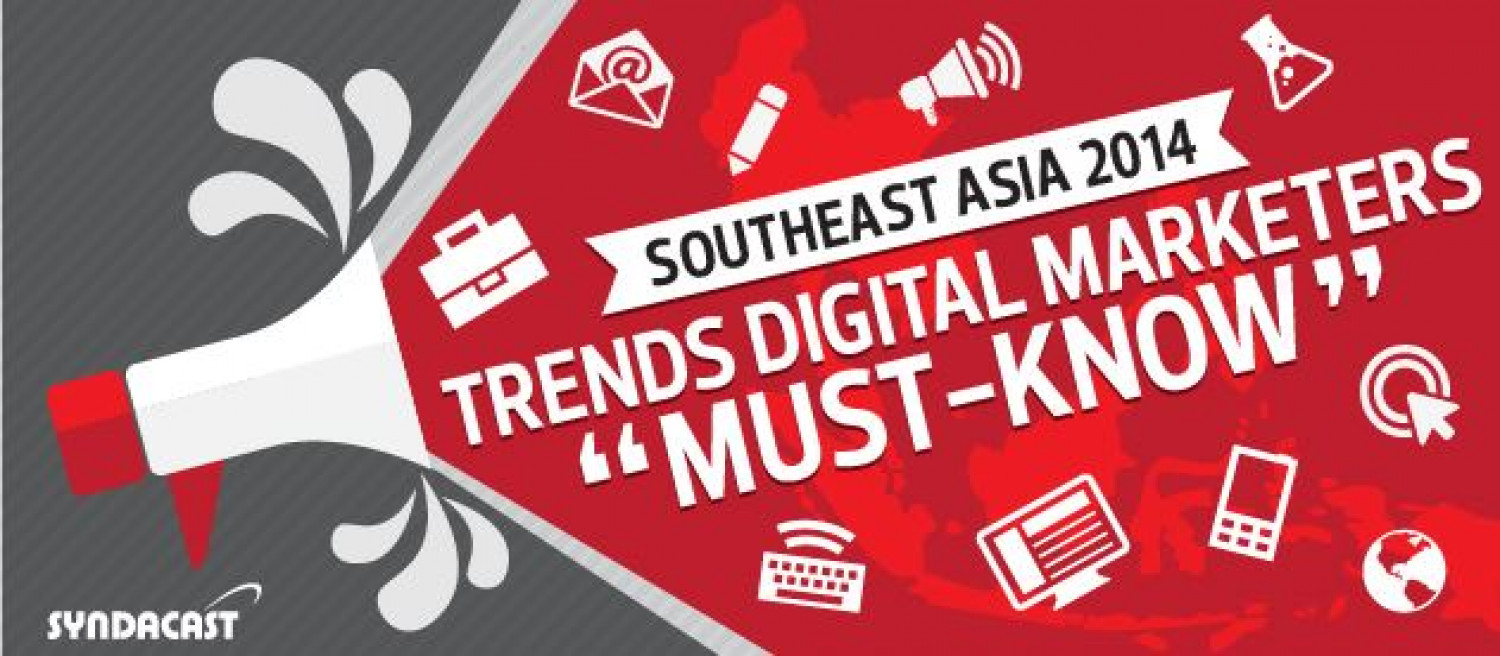 Trends Digital Marketers Must Know in 2014 for Southeast Asia Infographic