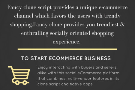 Trendy Facts About Ecommerce Script - Fantacy                  Infographic