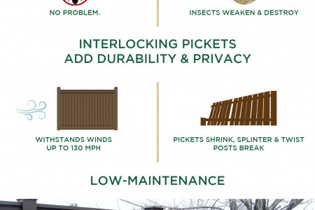 Trex Outperforms Wood Infographic