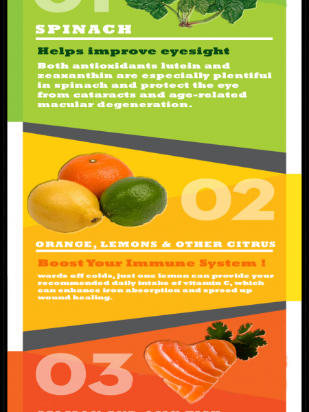 Tried and Tested Super Foods to Help You Live Longer Infographic