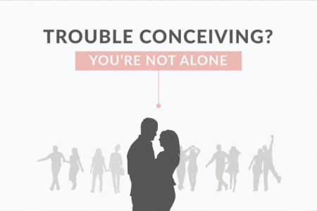 Trouble Conceiving? You're Not Alone. Infographic
