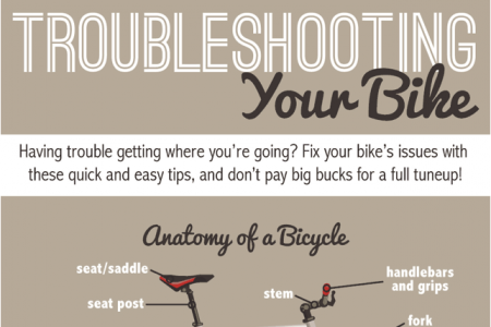 Troubleshooting Your Bike Infographic