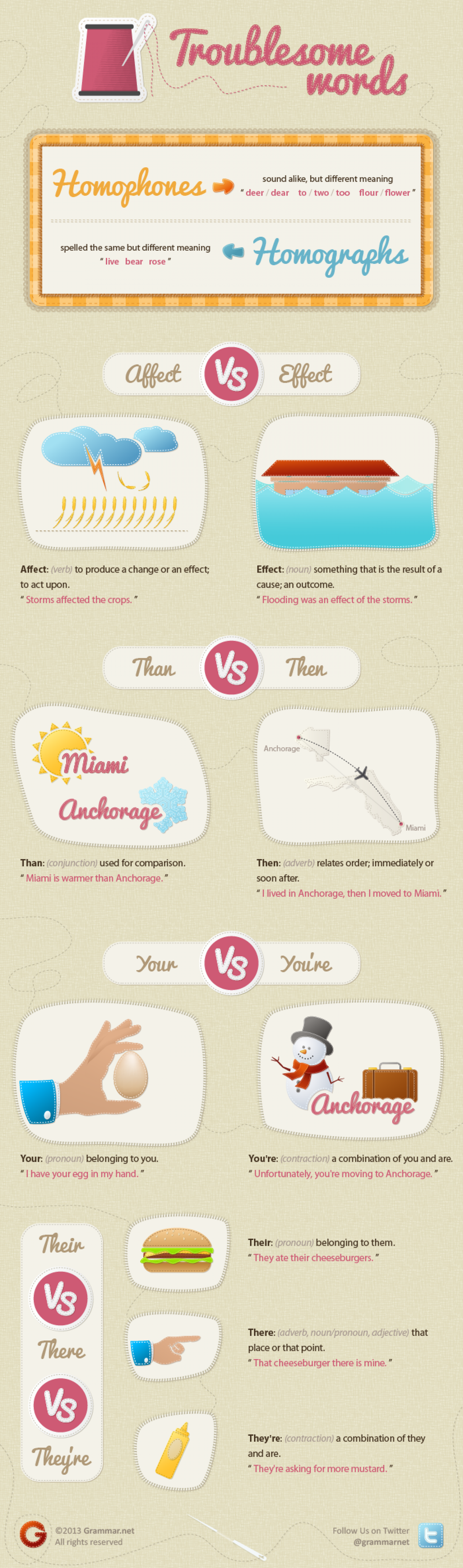 Troublesome words: affect vs. effect  Infographic