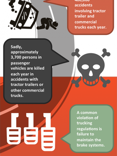 Trucking Accident Statistic Infographic