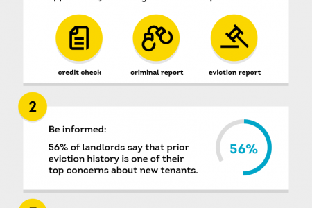 True Cost of an Eviction Infographic