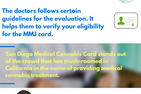 Trusted Online Medical Card San Diego Infographic