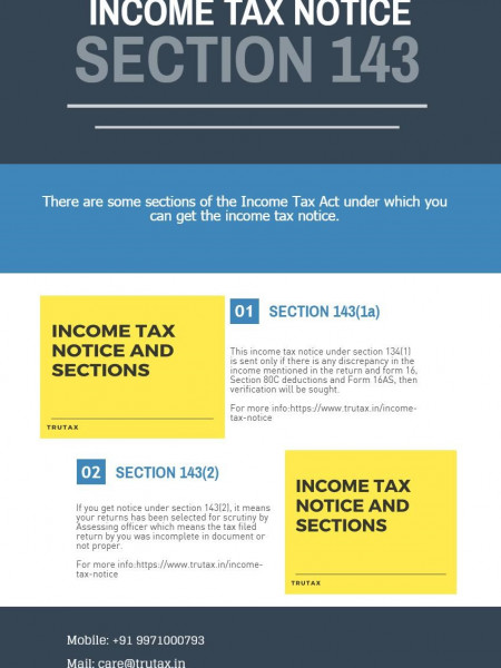 TruTax Infographic