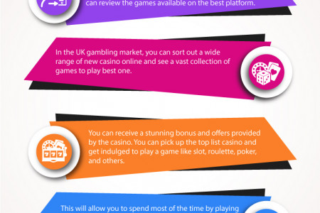 Try the Best Casino Games at New UK Casino Infographic