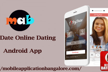 TryDate Dating Android App Infographic