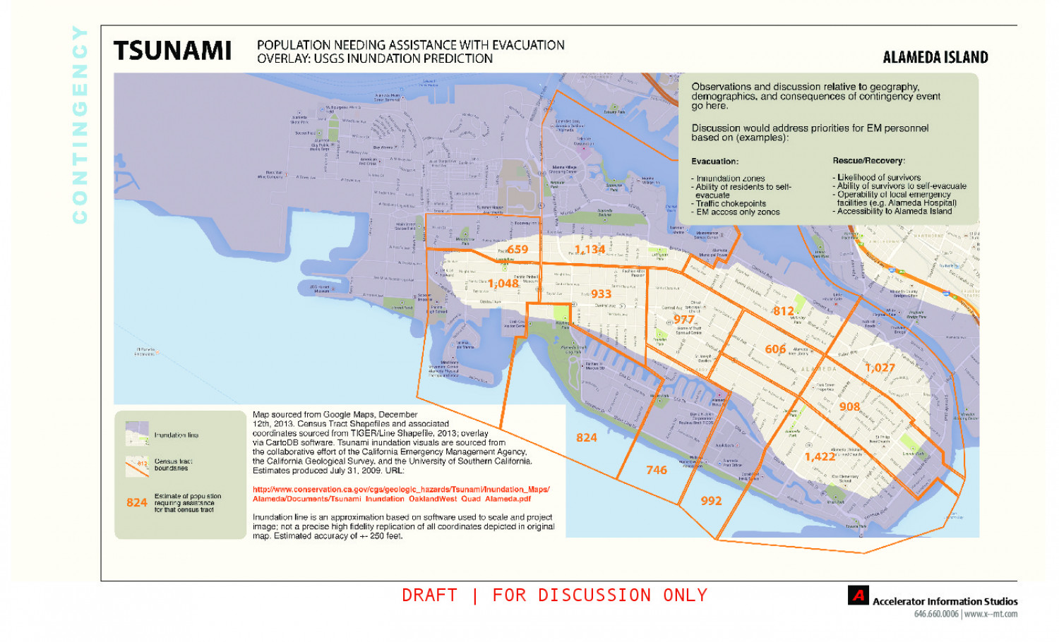 Tsunami Contingency Planning Infographic