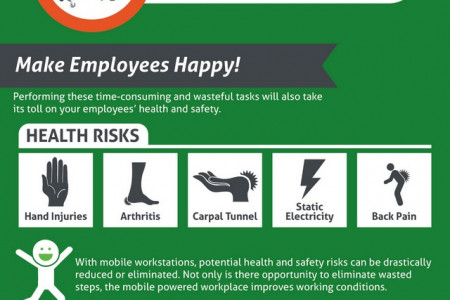 Eliminate Waste, Turn 6 Minutes into $5,000 and Make Employees Happy Infographic