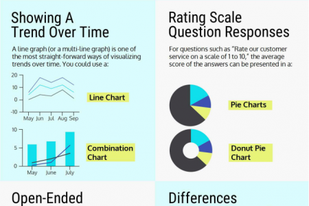 Turn Your Poll And Survey Data Into An Infographic Infographic