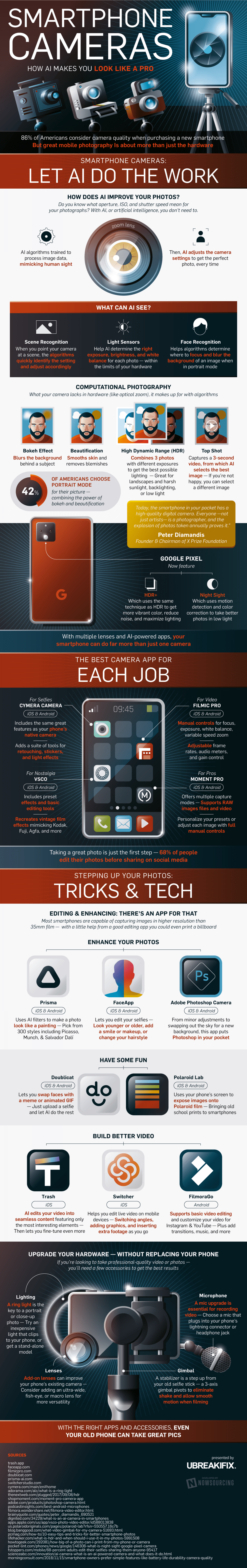 Turn Your Smartphone Into A Professional Camera With AI Infographic