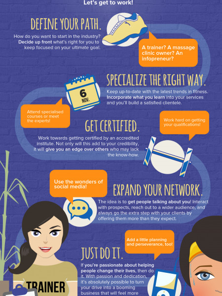 Turning Fitness from Passion to Career Infographic