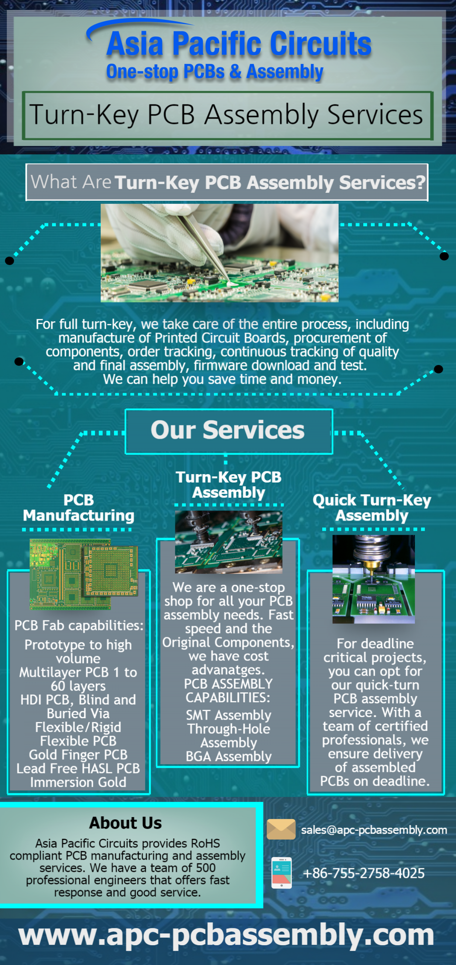 Turn Key Pcb Assembly Services Pcba Or Printed Circuit Board Infographic