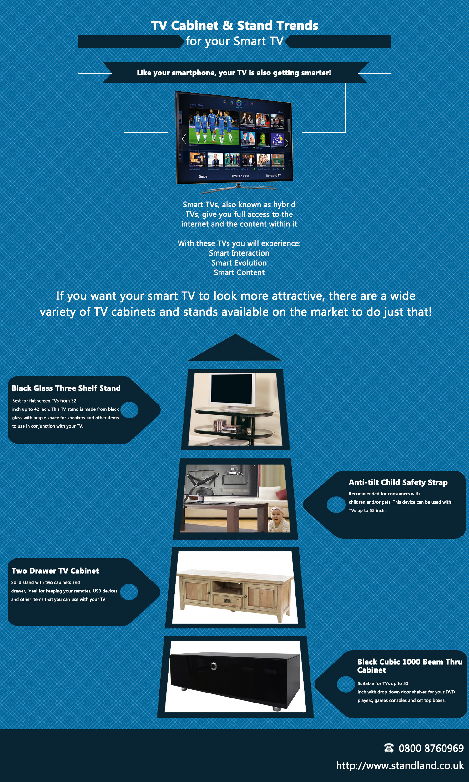 Tv Cabinet & Stand Trends For Your Smart Tv Infographic