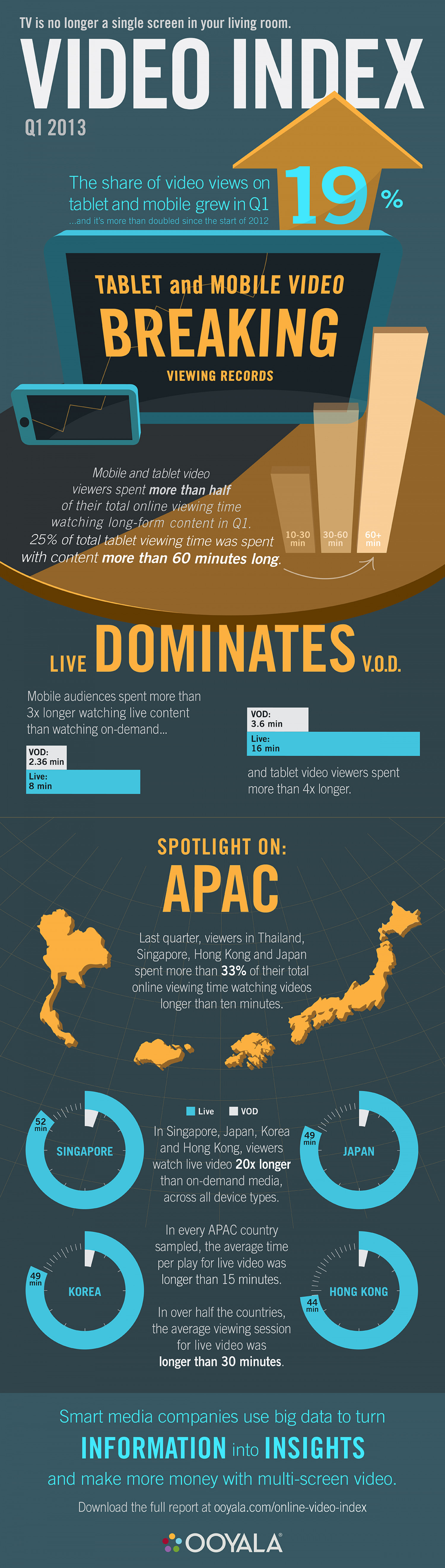 TV is Changing Infographic