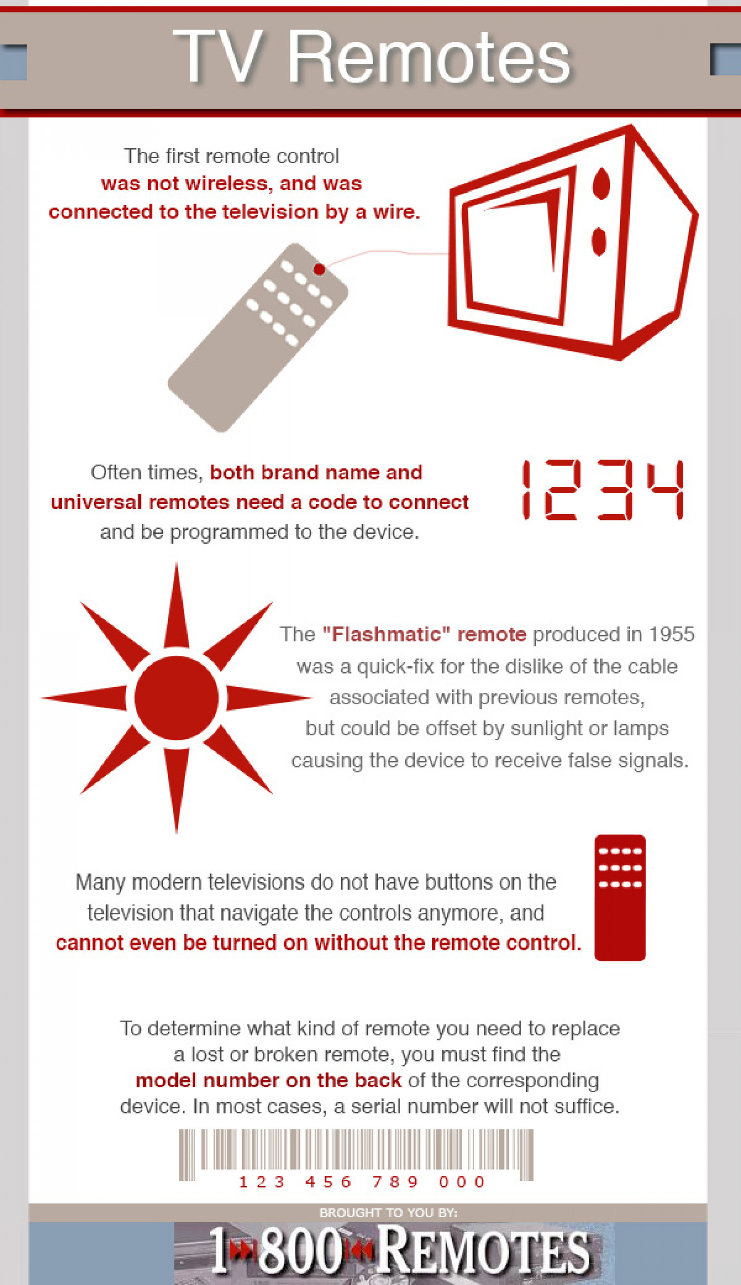 TV Remotes Infographic