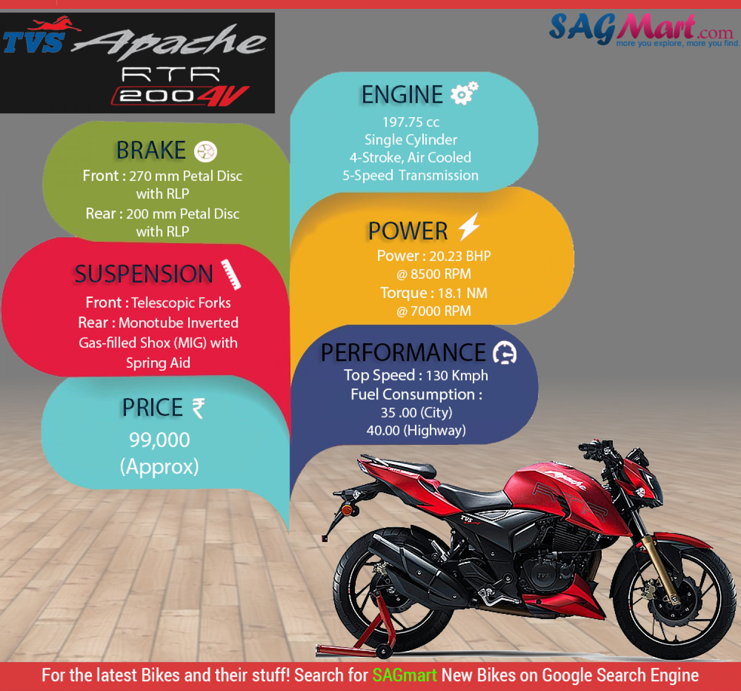 TVS Apache RTR 200 4V Infographic | Visual ly