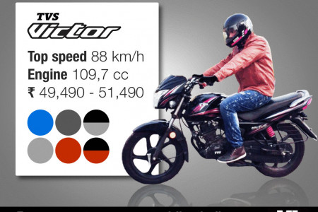 TVS Victor 2016 Quick Facts Infographic