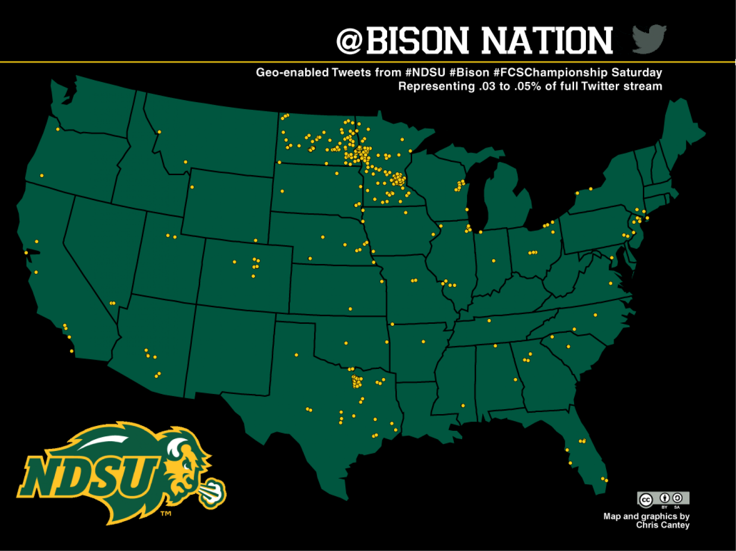"Tweeting ""Bison Nation"" during the NCAA FCS Championship football game Infographic"