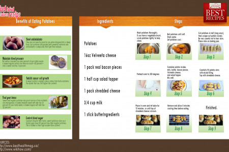 Twice Baked Potatoes Recipe Infographic