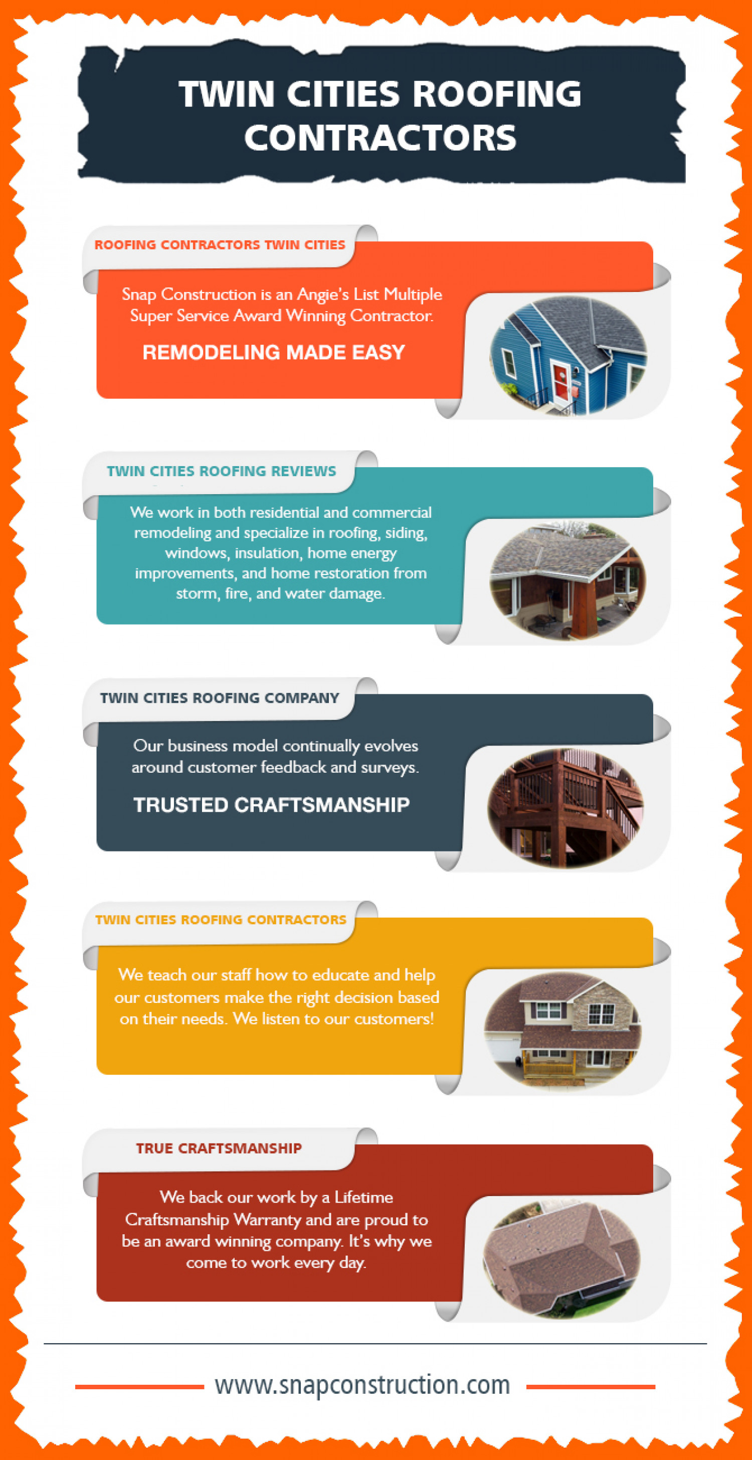 Twin Cities Roofing Contractors Infographic